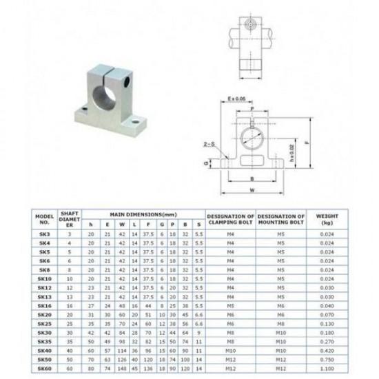 Aluminium SK8 bracket for 8mm rod