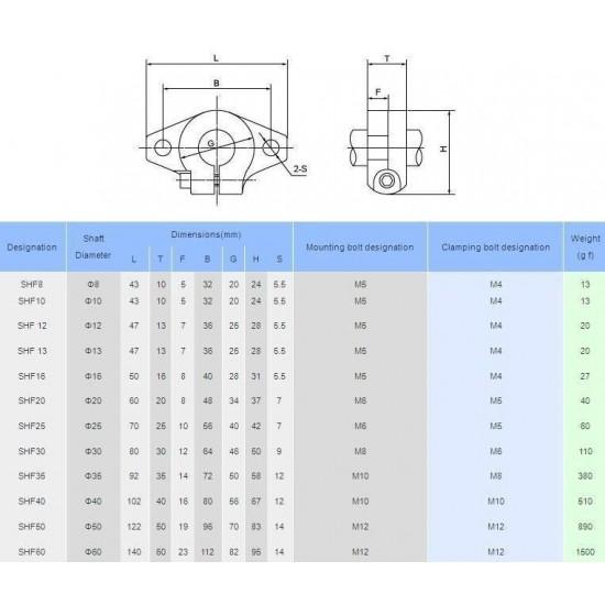 Aluminium SHF10 bracket for 10mm rod