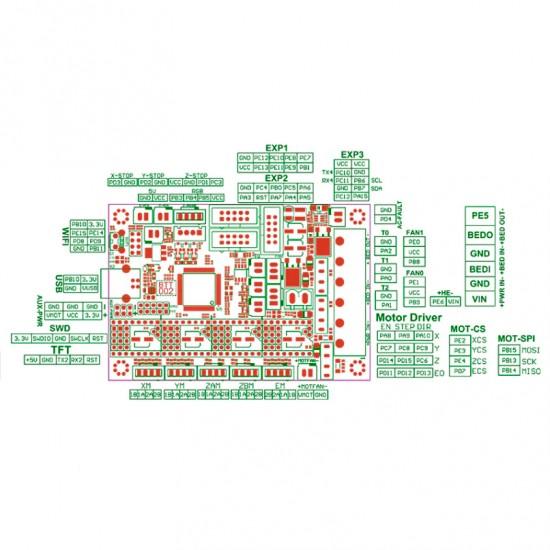 Placa BTT02 V1.0 - Placa de 32 bits - 12/24V - Reemplazo Einsy Rambo