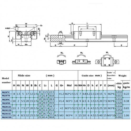 Riel / Guía Lineal MGN9 300 / 400 / 500 mm
