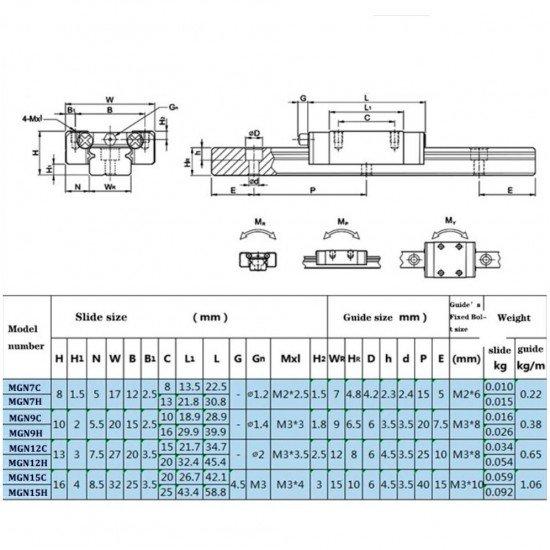 Rail / Linear Guide MGN15 300 / 400 / 500 mm