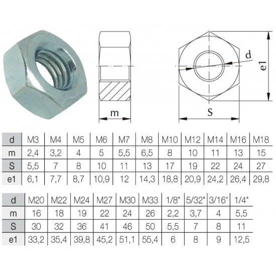 Hexagon nut DIN-934 - ISO-4032 made of zinc-plated steel and metric thread